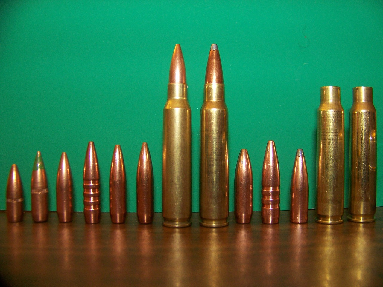 Firearms & Ballistics – The Forensics Library